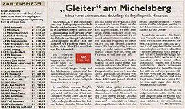 """""""Gleiter"""" am Michelsberg – Hersbrucker Zeitung vom 25.05.2018"""